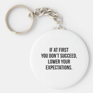 Chaveiro Expectativas
