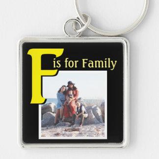 Chaveiro F para a família