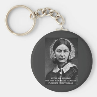 Chaveiro Florence Nightingale: Notas em cuidados