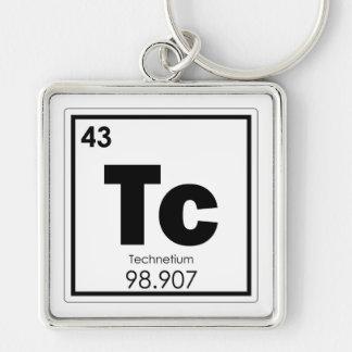 Chaveiro Formu da química do símbolo do elemento químico do