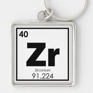 Chaveiro Formul da química do símbolo do elemento químico