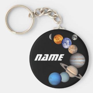 Chaveiro Fotos do montagem JPL do sistema solar -