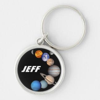 Chaveiro Fotos do planeta do montagem JPL do sistema solar