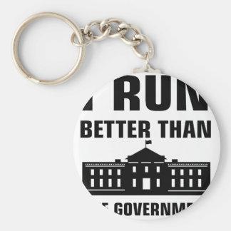 Chaveiro Funcione melhor do que o governo