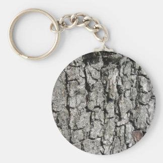 Chaveiro Fundo da textura do latido de árvore da pera