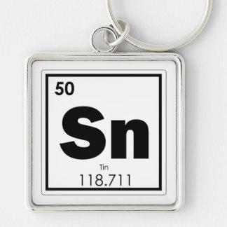 Chaveiro Geek da fórmula da química do símbolo do elemento