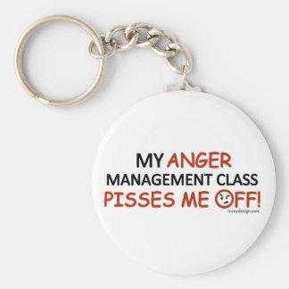 Chaveiro Gestão da raiva