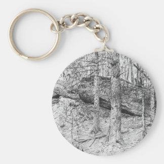 Chaveiro Gráfico Carpathian da floresta
