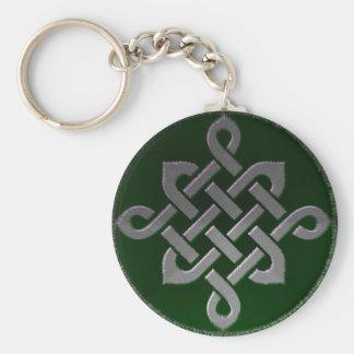 Chaveiro gre irlandês pagão do símbolo antigo celta de