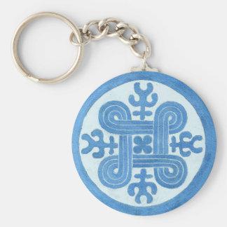 Chaveiro Hannunvaakuna - símbolo finlandês antigo