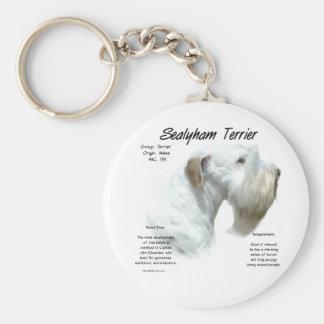 Chaveiro História de Sealyham Terrier