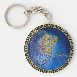 Chaveiro Horóscopo do design da astrologia do zodíaco do