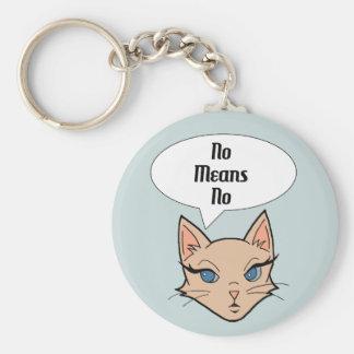 Chaveiro Ilustração feminista dos desenhos animados do gato