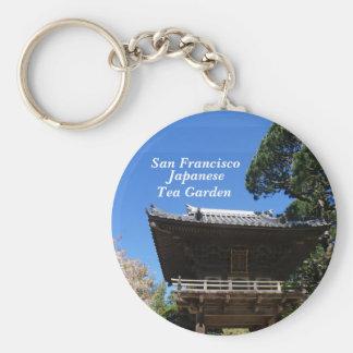 Chaveiro japonês da entrada #3 do jardim de chá de
