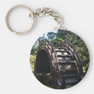 Chaveiro japonês do botão da ponte do cilindro do