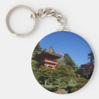 Chaveiro japonês do botão da porta do templo do