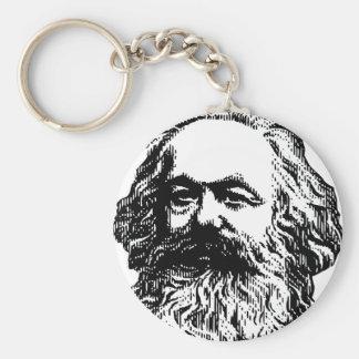 Chaveiro Karl Marx - comunismo