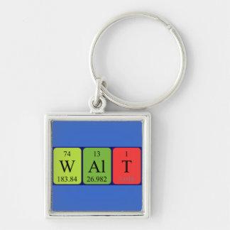 Chaveiro Keyring do nome da mesa periódica de Walt