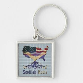 Chaveiro Keyring escocês americano da ascendência