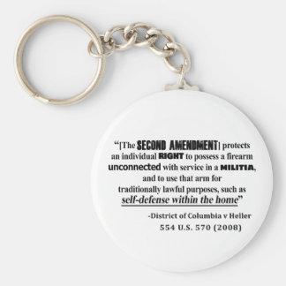 Chaveiro Lei de antecedentes da alteração da C.C. v Heller