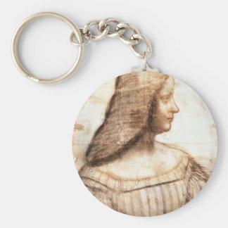 Chaveiro Leonardo da Vinci - pintura de Isabella D'este