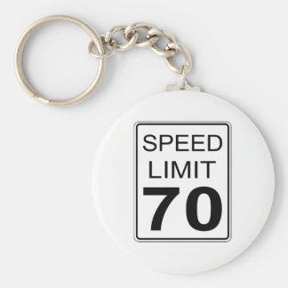Chaveiro Limite de velocidade