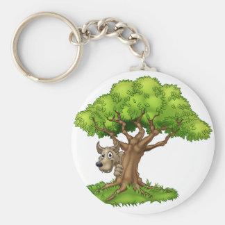 Chaveiro Lobo e árvore maus grandes do conto de fadas dos