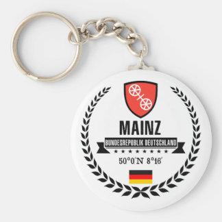 Chaveiro Mainz