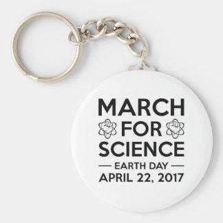 Chaveiro Março para a ciência