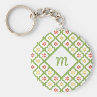 Chaveiro Margaridas bonitos verdes femininos e monograma de