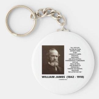 Chaveiro Massa de William James de citações do destino dos