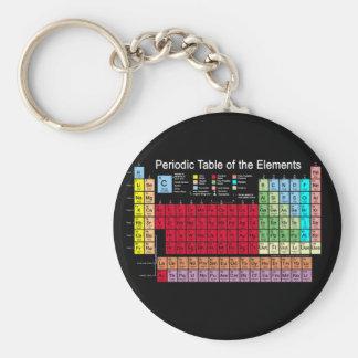 Chaveiro Mesa periódica dos elementos