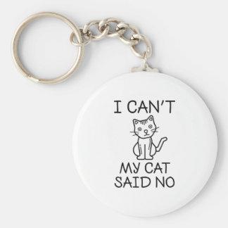 Chaveiro Meu gato disse não