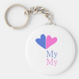 Chaveiro Meu meu anel chave do botão