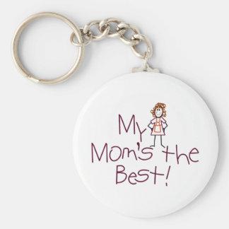 Chaveiro Minhas mães o melhor