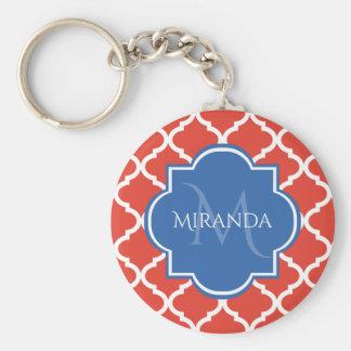 Chaveiro Monograma azul vermelho na moda e nome de