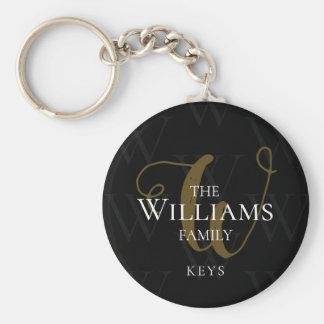 Chaveiro monograma das casa-chaves da família no preto