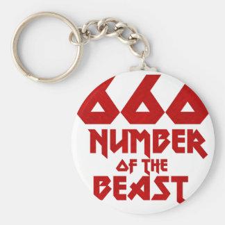 Chaveiro Número do animal