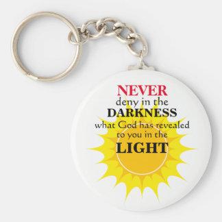 Chaveiro Nunca negue na escuridão