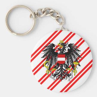 Chaveiro O austríaco listra a bandeira
