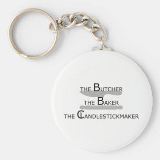 Chaveiro O carniceiro o padeiro o Candlestickmaker