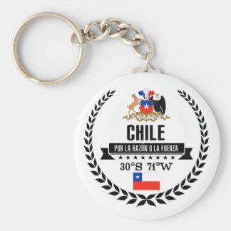 Chaveiro O Chile