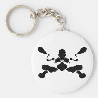 Chaveiro o conselho de teste psicológico abstrato Rorschach
