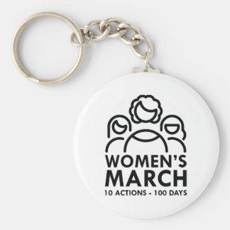 Chaveiro O março das mulheres