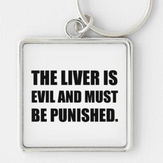Chaveiro O mau do fígado deve ser punido