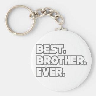 Chaveiro O melhor irmão nunca