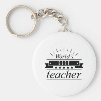 Chaveiro O melhor professor do mundo