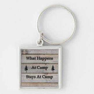 Chaveiro O que acontece em estadas do acampamento no