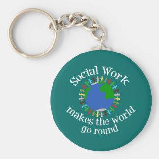 Chaveiro O trabalho social faz o mundo ir circularmente