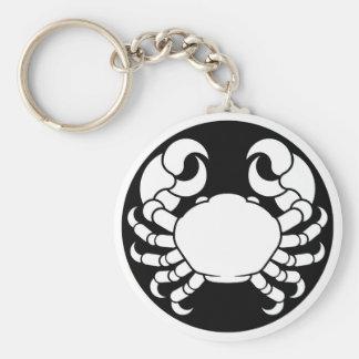 Chaveiro O zodíaco assina o caranguejo do cancer